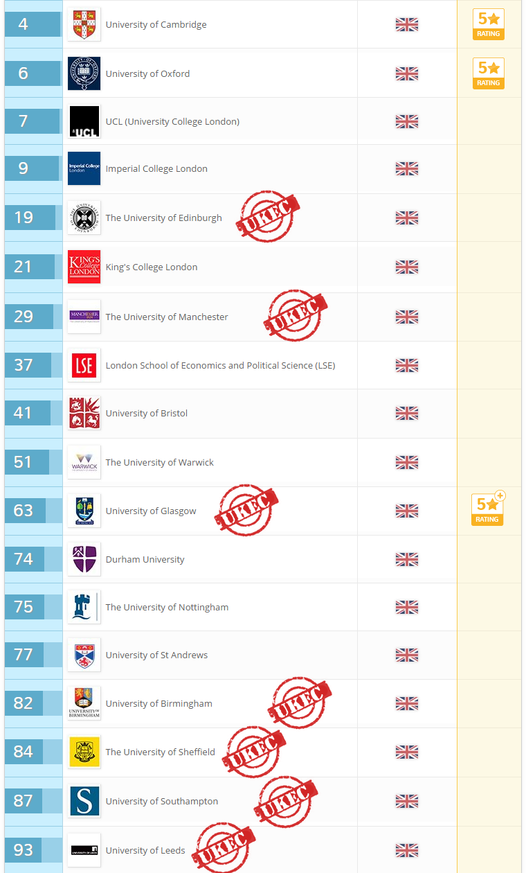 qs-ranking-uk-universities-ukec-stamped