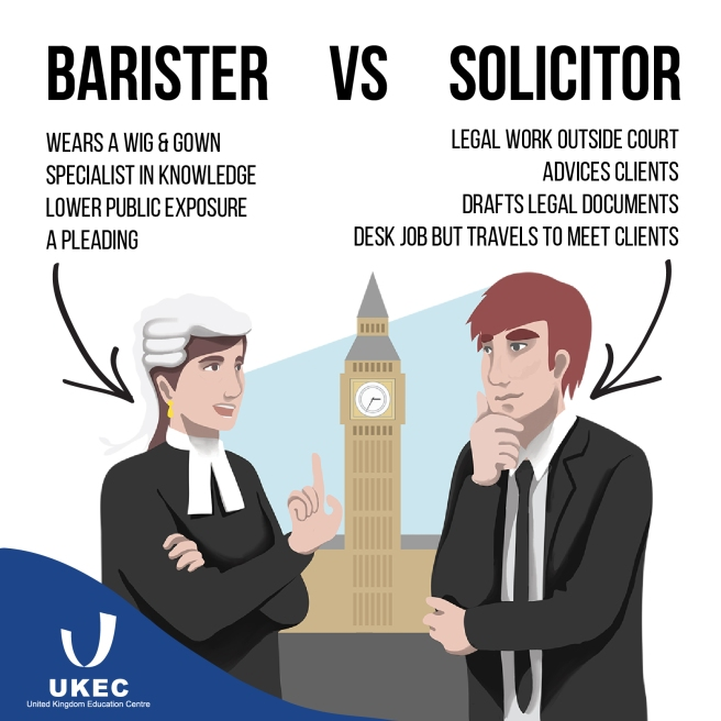 Differences Between Solicitor And Barrister | Simply Cheap